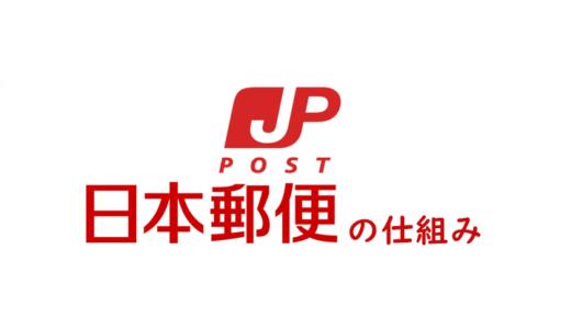 日本郵便株式会社の仕組み