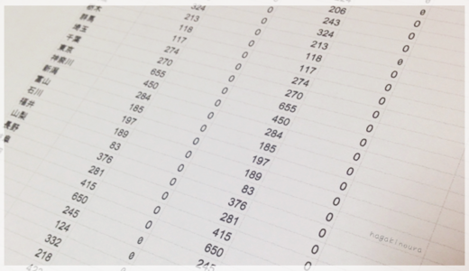 全国の風景印を押印してくれる郵便局リストの更新情報 (2020/3/15)