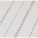 全国の風景印を押印してくれる郵便局リストの更新情報 (2020/4/30)