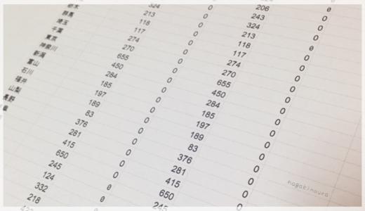全国の風景印を押印してくれる郵便局リストの更新情報 (2020/1/31)